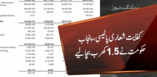 Punjab-Austerity-Policy-PTI-Govt-Saves-Trillion-Rupees